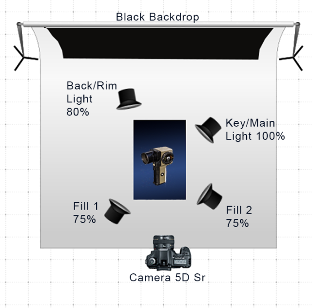 lighting-diagram-light-meter-demo