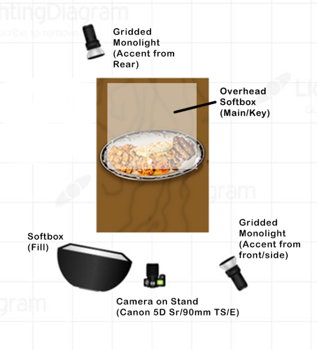 Food demo omelet -light plot for blog