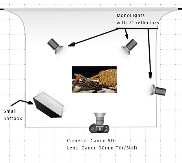 lighting-diagram-1519754953